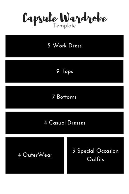 Capsule Wardrobe Template